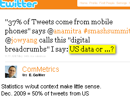 Image - tweet by @ComMetrics '37% of Tweets come from mobile phones' says @anamitra #smashsummit @jowyang calls this 'digital breadcrumbs' - US data or? statistics without context are not very helpful - Dec. 2009 50% of tweets from US users
