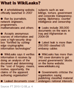 Image - What is WikiLeaks? - The legal case against Julian Assange will put the organization's survival to the test but give it a chance to move from a centralized structure to a more modern way of organizing.
