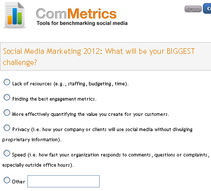 ComMetrics - CyTRAP Labs - poll about 2012 trends in social media - What was asked.