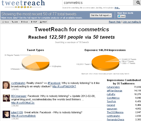 Click on Image to get - @ComMetrics' - Twitter Reach - can I gain insights?