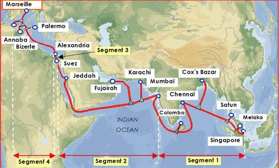 Sea-Me-We 4 has forteen partners
