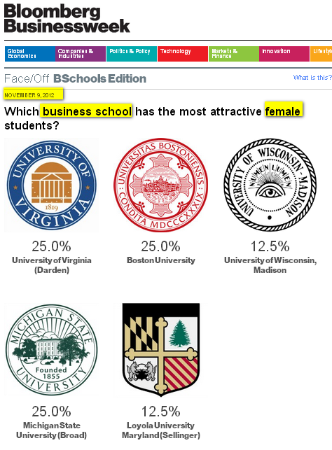 Click on image - Businessweek poll which ranks the attractiveness of females at US business school is harshly criticized.