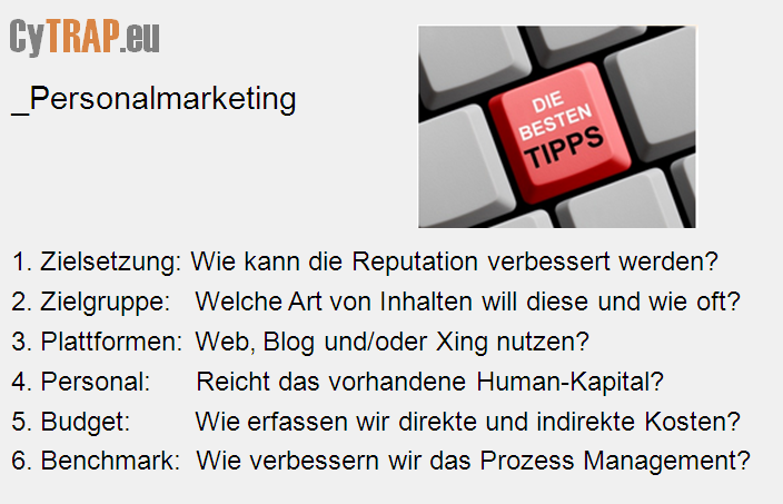 6 Schritte zum Erfolg im Personalmarketing und e-Recruiting