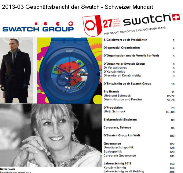 ANKKLICKEN - Jahresbericht der Firma Swatch - auf Schweizer Mundart - runterladen - download - James Bond to the rescue